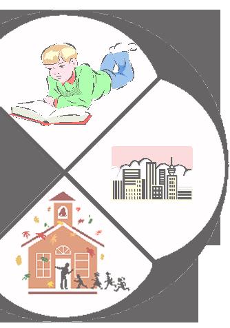 <b>La première transition scolaire / The First School Transition</b>